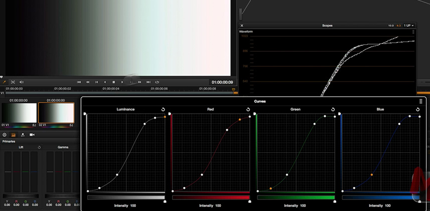 Rolling Your Own LUTs