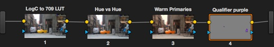 The node tree to create the look I want to import into SpeedGrade CC