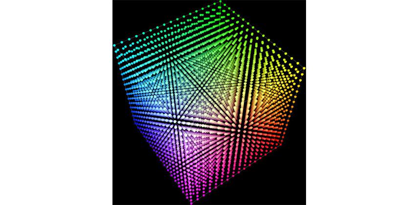 1D vs 3D Luts – The Colorists' Perspective