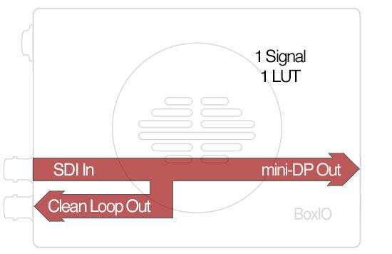 boxio-lite-dp-single-channel