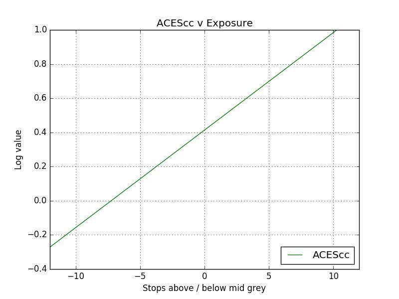 acescc_only
