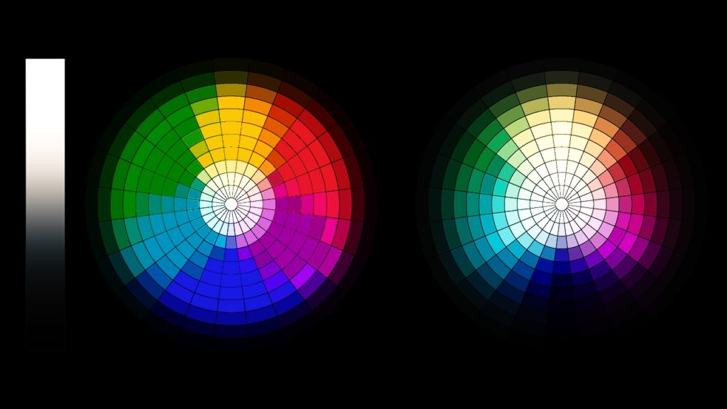 High-End Kodak film emulation LUT applied to the Dual Hue Circles chart.