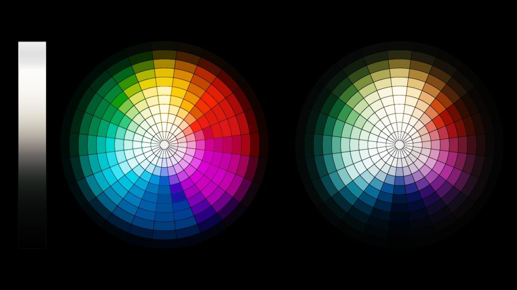 A Kodachrome LUT applied to our Dual Hue Circles Test Chart.