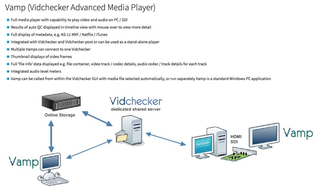 A workflow diagram of Vamp + Vidchecker. Vamp is marked as End-of-Life